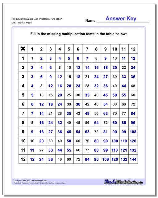 Fill-In Multiplication Worksheet Grid Problems Worksheet 70% Open