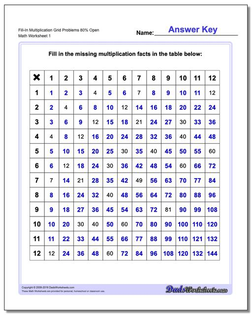 Multiplication Worksheet Fill-In Grid Problems 80% Open