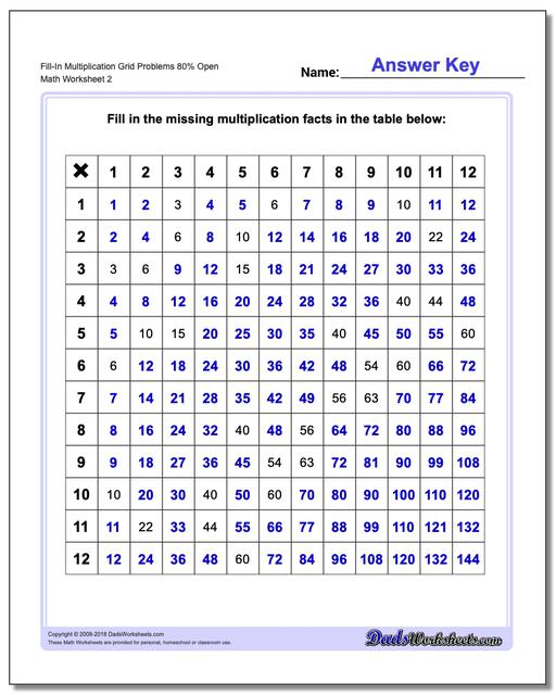 Fill-In Multiplication Worksheet Grid Problems Worksheet 80% Open www.dadsworksheets.com/worksheets/multiplication.html