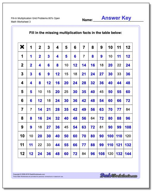 Fill-In Multiplication Worksheet Grid Problems Worksheet 80% Open