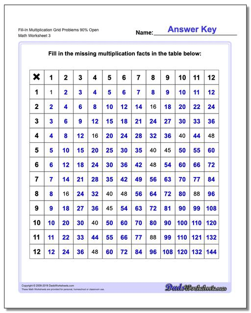 Fill-In Multiplication Worksheet Grid Problems Worksheet 90% Open