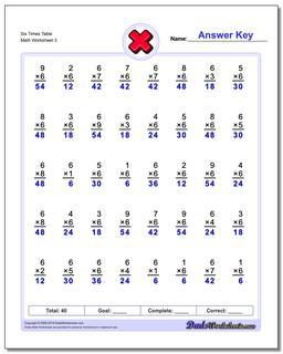 Six Times Table Worksheet #Multiplication #Worksheet