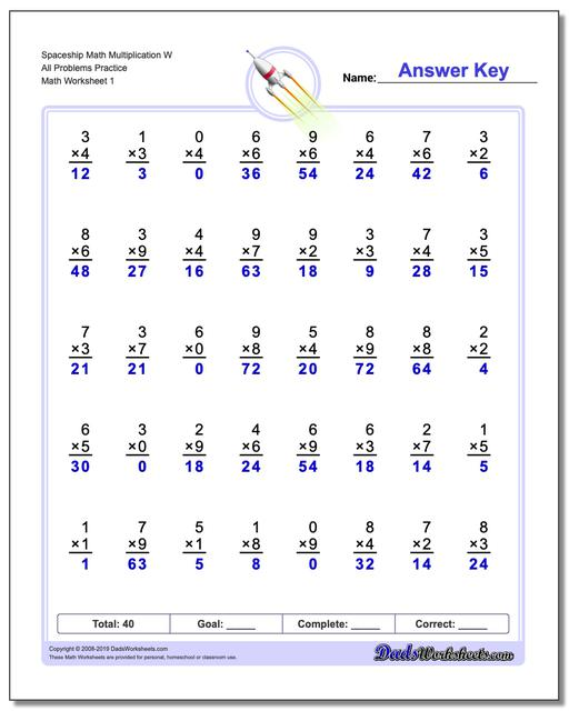 Multiplication Math Facts Worksheets (One Minute)