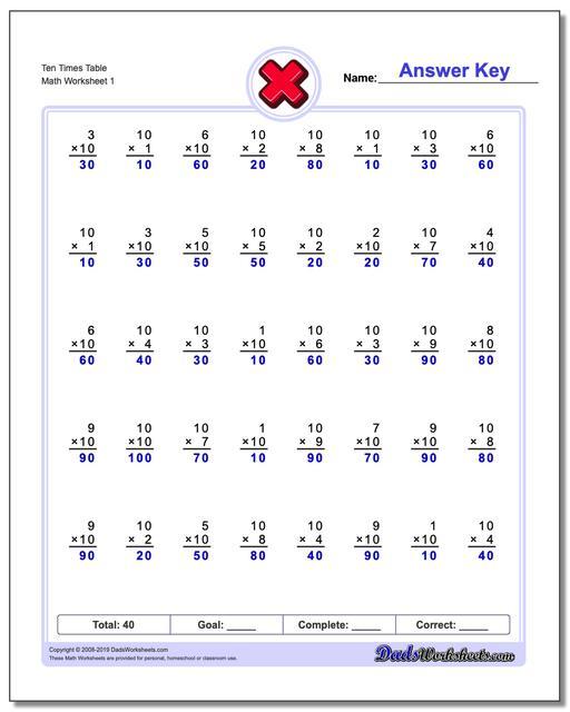 Ten Times Table Multiplication Worksheets