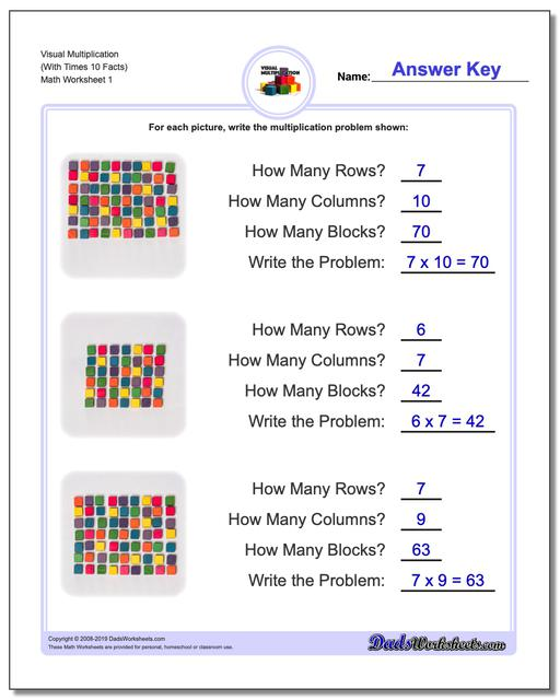 Multiplication Worksheets Visual (With Times 10 Facts)