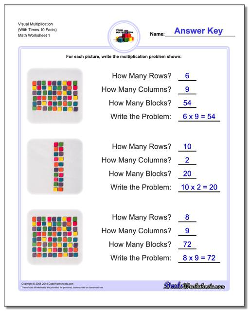 Multiplication Worksheet Visual (With Times 10 Facts)