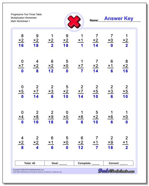 Multiplication Worksheet Progressive Two Times Table Worksheet