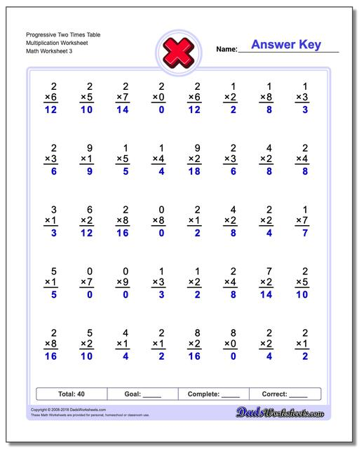 Progressive Two Times Table Multiplication Worksheet