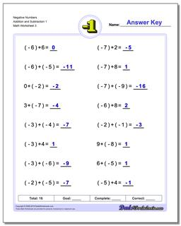 Negative Numbers Addition Worksheet and Subtraction Worksheet 1