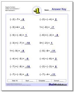 Negative Numbers Addition Worksheet and Subtraction Worksheet 2