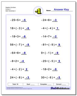 Negative Numbers Division Worksheet 1 #Negative #Numbers #Worksheet
