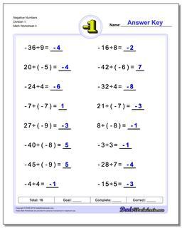 Negative Numbers Division Worksheet 1