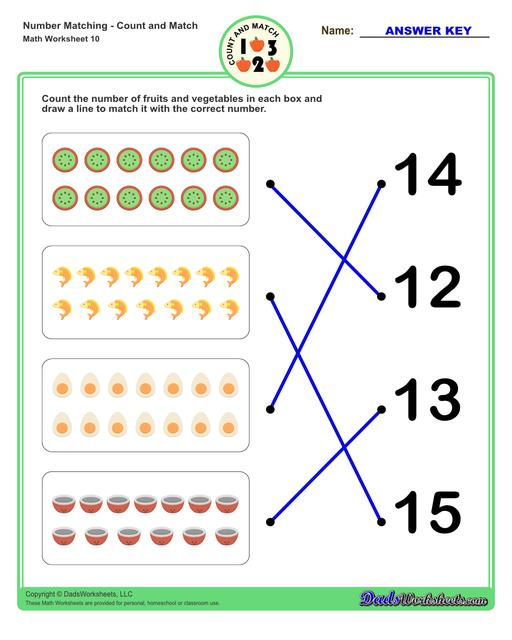 Number matching worksheets for preschool students to practice identifying and matching counts of objects to their number.  Number Matching V10