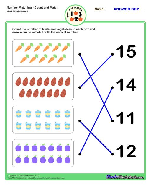 Number matching worksheets for preschool students to practice identifying and matching counts of objects to their number.  Number Matching V11