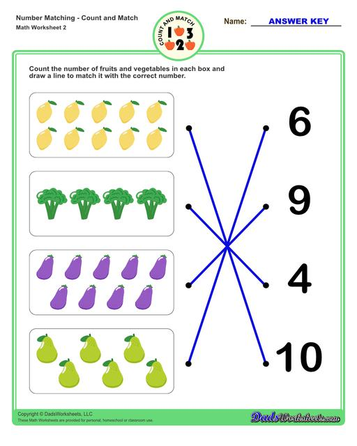 Number matching worksheets for preschool students to practice identifying and matching counts of objects to their number.  Number Matching V2