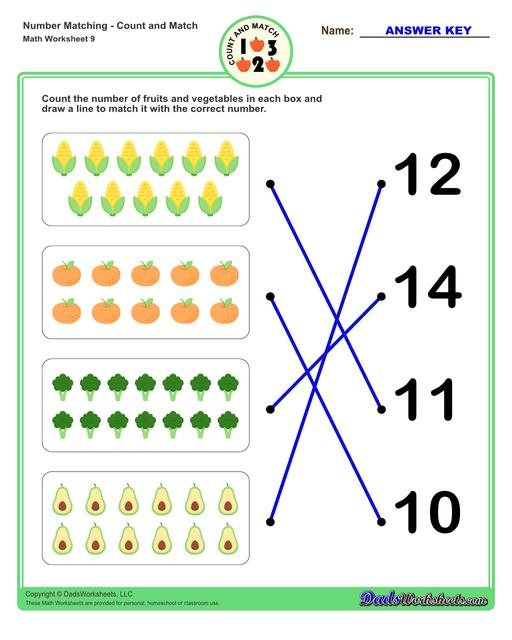 Number matching worksheets for preschool students to practice identifying and matching counts of objects to their number.  Number Matching V9