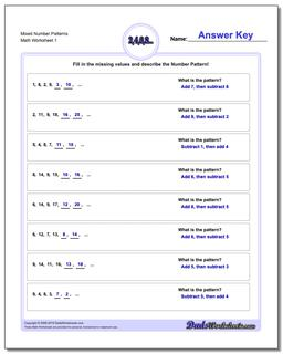 Number Patterns Mixed Operation Worksheet