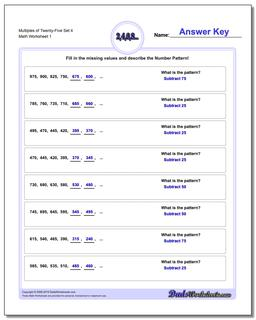 Multiples of Twenty-Five Set 4 Number Patterns Worksheet