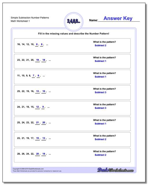Number Patterns Simple Subtraction Worksheets