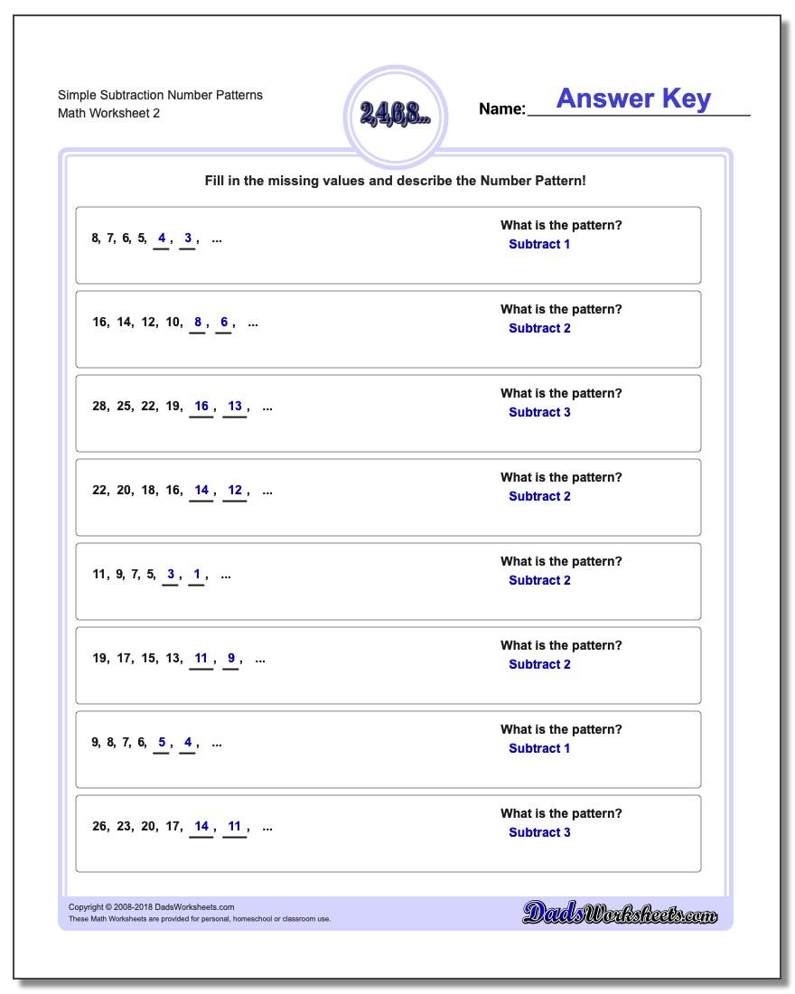 Simple Subtraction Worksheet Number Patterns www.dadsworksheets.com/worksheets/number-patterns.html