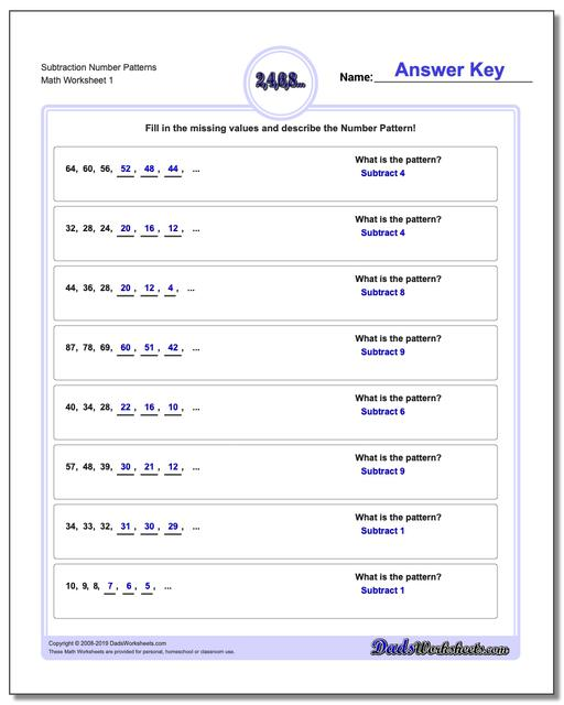 Number Patterns Subtraction Worksheets