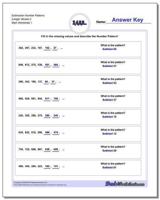 Number Patterns Subtraction Worksheets (Larger Values) 2