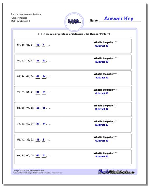 Number Patterns Subtraction Worksheets (Larger Values)