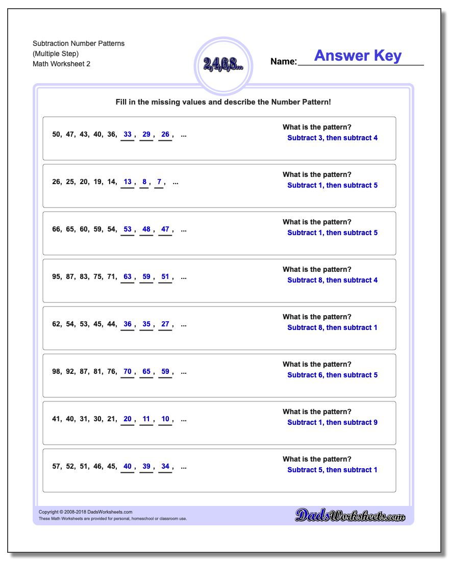 Subtraction Worksheet Number Patterns (Multiple Step) www.dadsworksheets.com/worksheets/number-patterns.html