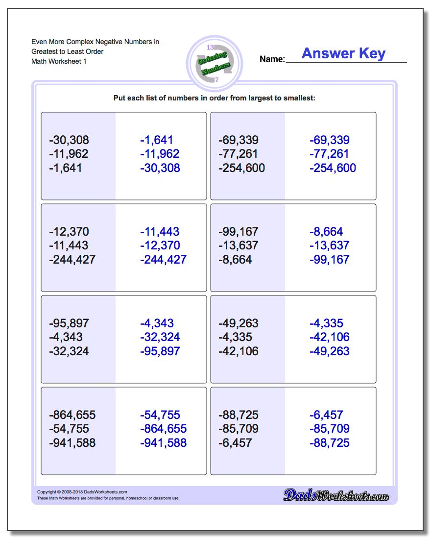 Even More Complex Negative Numbers in Greatest to Least Order Worksheet #Ordering #Numbers #Worksheet