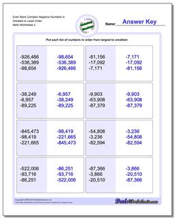 Even More Complex Negative Numbers in Greatest to Least Order Worksheet #Ordering #Numbers #Worksheet
