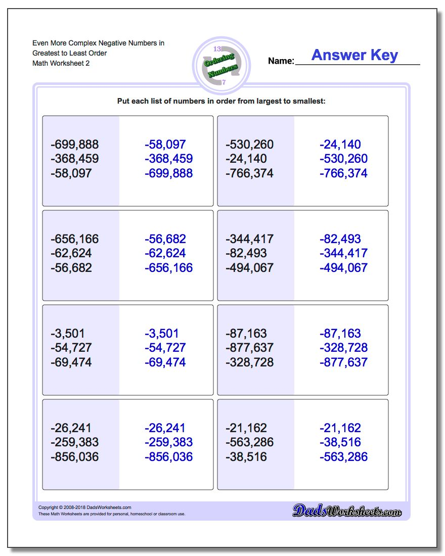 Even More Complex Negative Numbers in Greatest to Least Order www.dadsworksheets.com/worksheets/ordering-numbers.html Worksheet