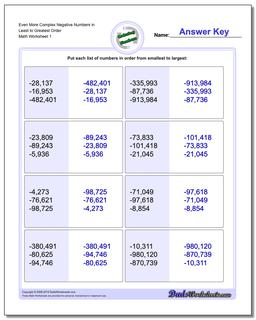 Ordering Numbers Worksheet Even More Complex Negative in Least to Greatest Order