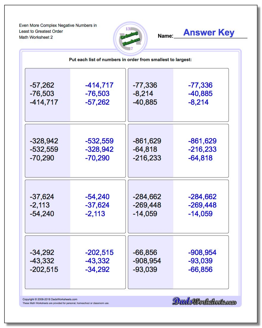 Even More Complex Negative Numbers in Least to Greatest Order www.dadsworksheets.com/worksheets/ordering-numbers.html Worksheet