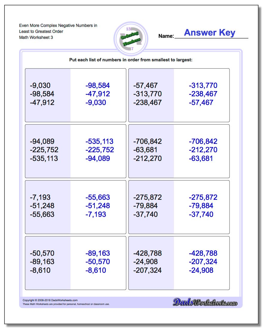 Even More Complex Negative Numbers in Least to Greatest Order Worksheet #Ordering #Numbers #Worksheet