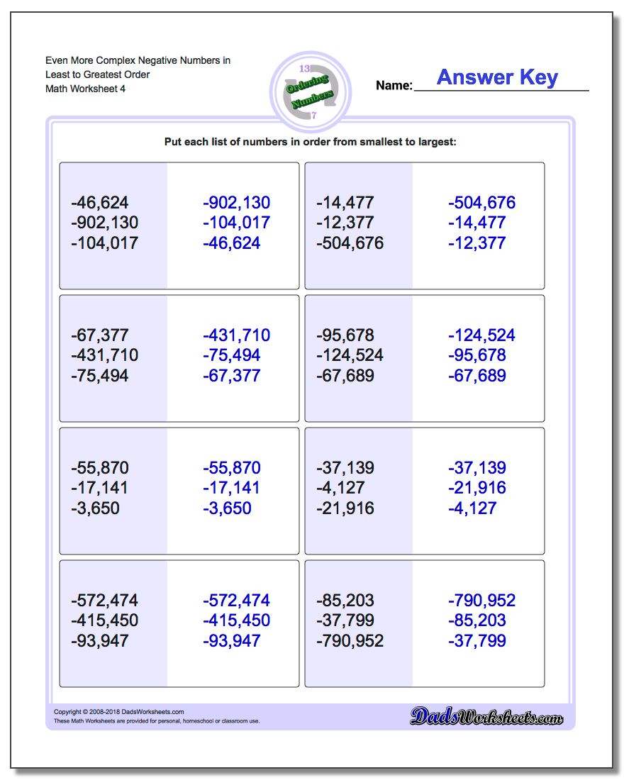 Even More Complex Negative Numbers in Least to Greatest Order Worksheet