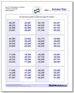Ordering Numbers Worksheet More Five Digit Negative in Greatest to Least Order