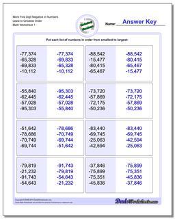 Ordering Numbers Worksheet More Five Digit Negative in Least to Greatest Order