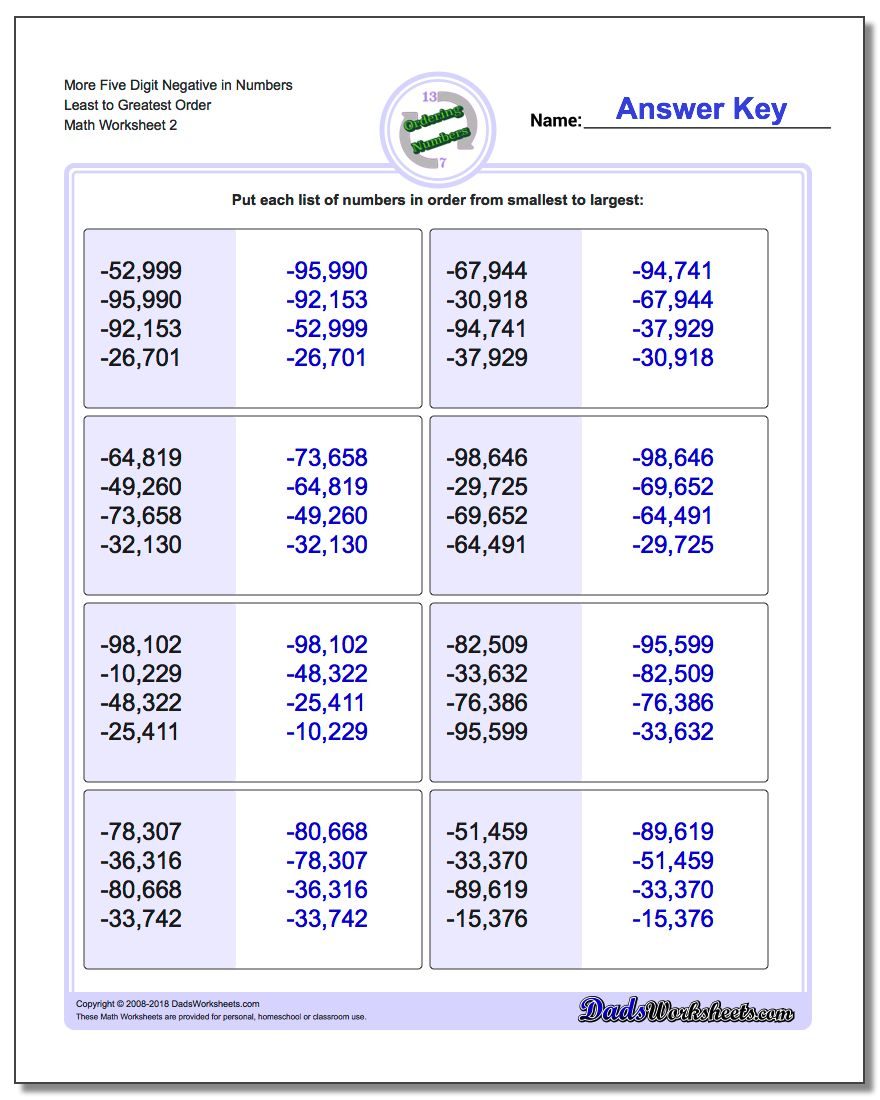 More Five Digit Negative in Numbers Least to Greatest Order www.dadsworksheets.com/worksheets/ordering-numbers.html Worksheet