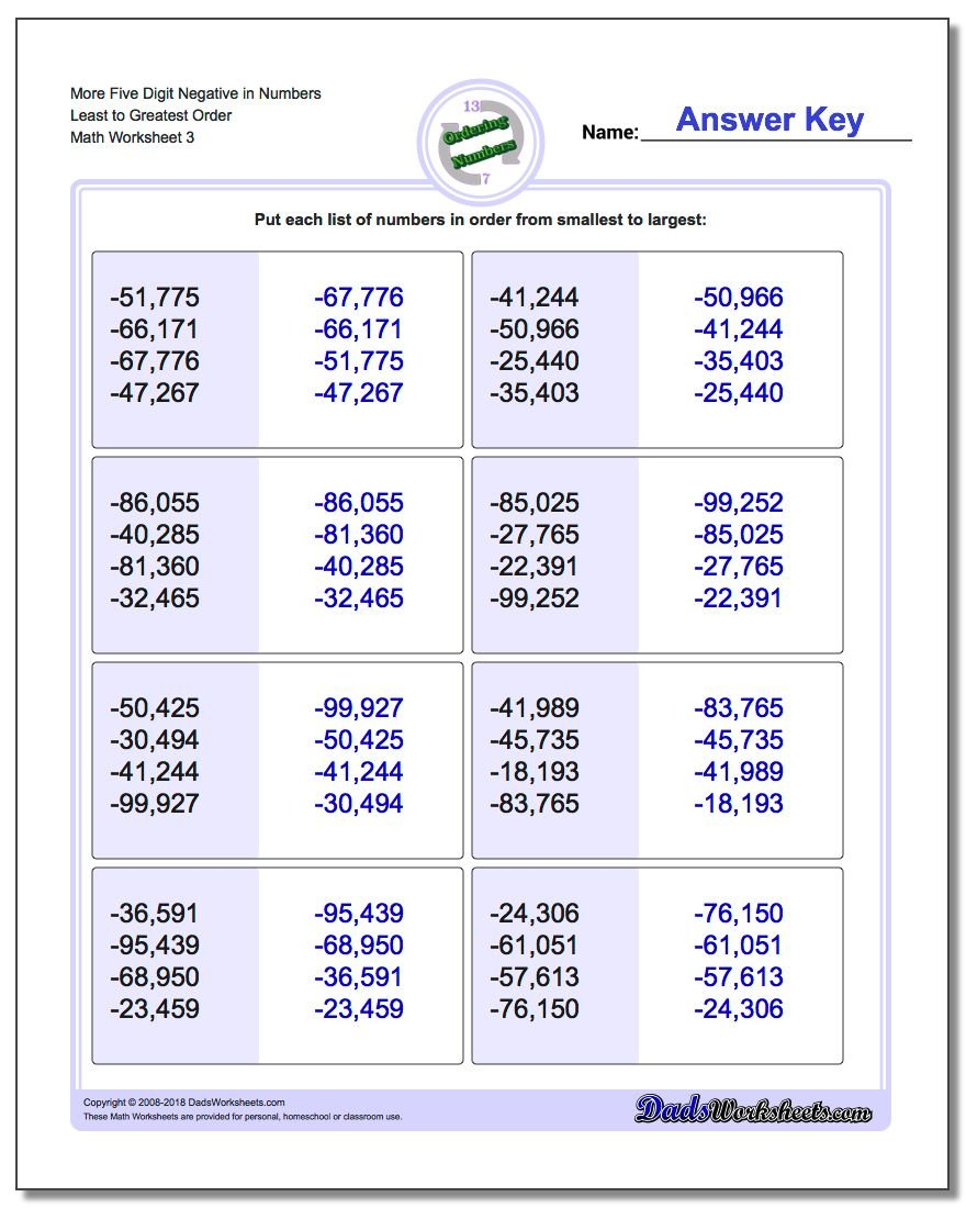 More Five Digit Negative in Numbers Least to Greatest Order Worksheet