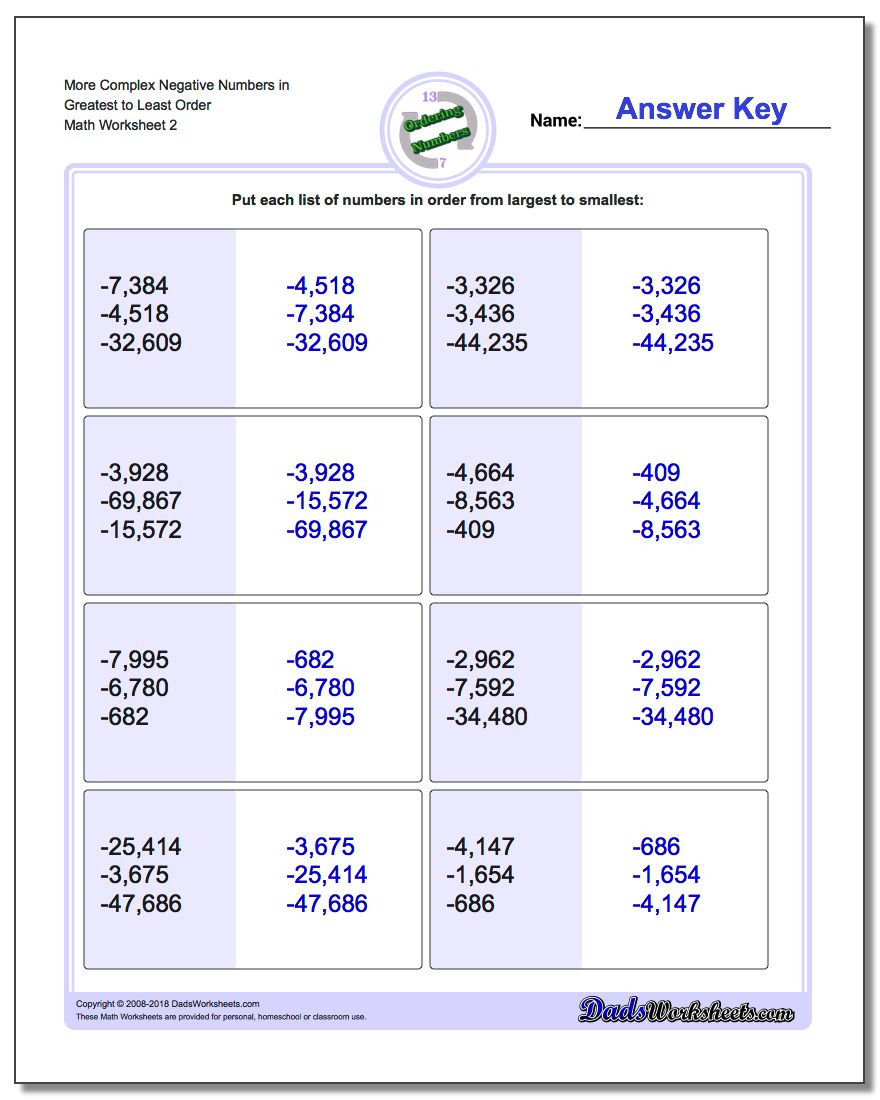 More Complex Negative Numbers in Greatest to Least Order www.dadsworksheets.com/worksheets/ordering-numbers.html Worksheet