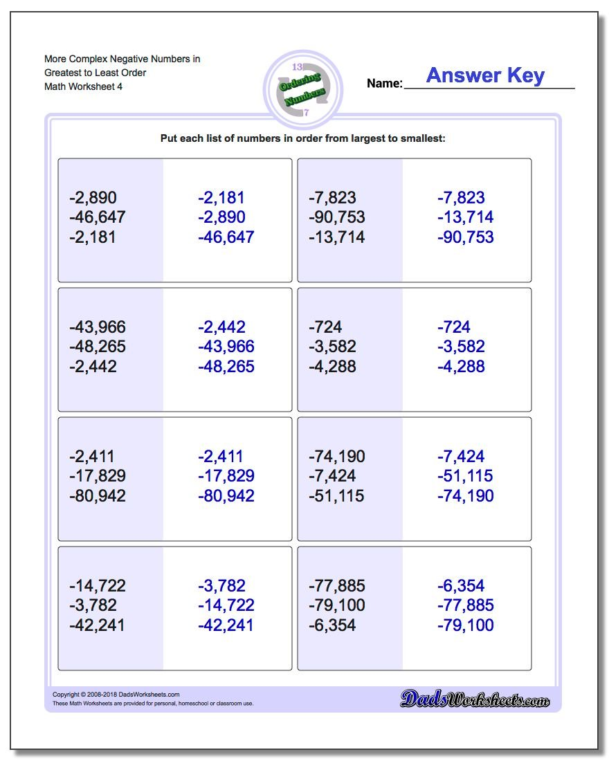 More Complex Negative Numbers in Greatest to Least Order Worksheet