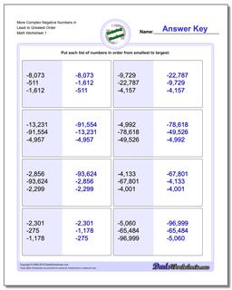 Ordering Numbers Worksheet More Complex Negative in Least to Greatest Order