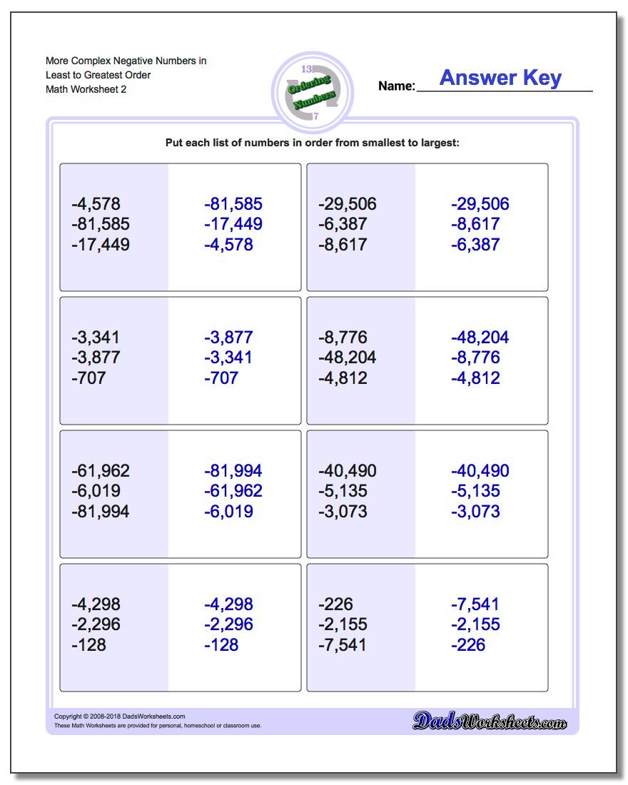 More Complex Negative Numbers in Least to Greatest Order www.dadsworksheets.com/worksheets/ordering-numbers.html Worksheet