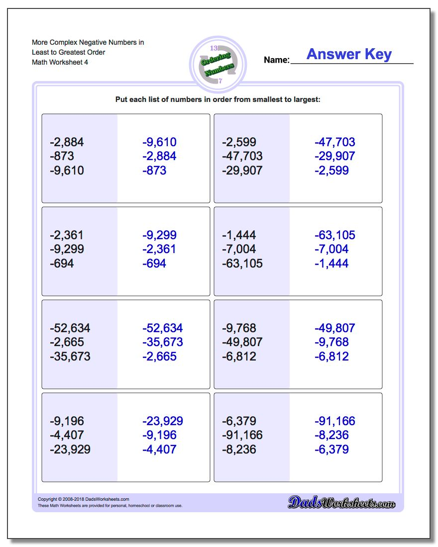 More Complex Negative Numbers in Least to Greatest Order Worksheet