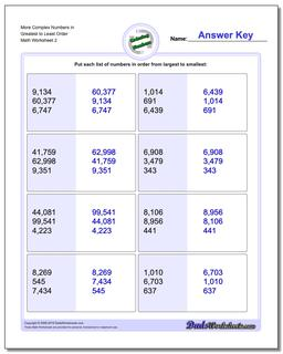 More Complex Numbers in Greatest to Least Order www.dadsworksheets.com/worksheets/ordering-numbers.html Worksheet