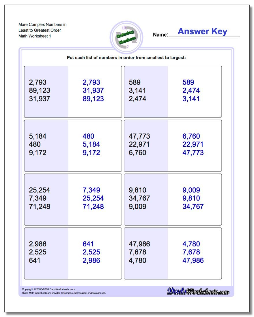 Ordering Numbers Worksheet More Complex in Least to Greatest Order