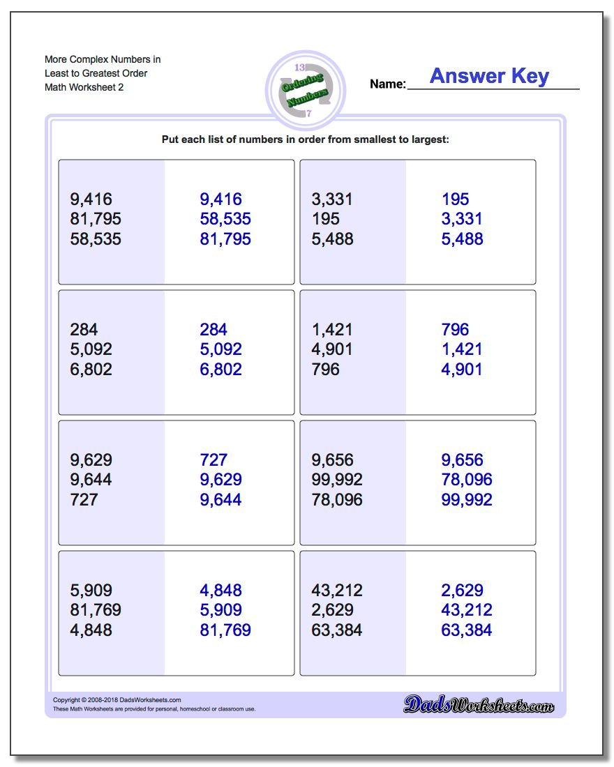 More Complex Numbers in Least to Greatest Order www.dadsworksheets.com/worksheets/ordering-numbers.html Worksheet