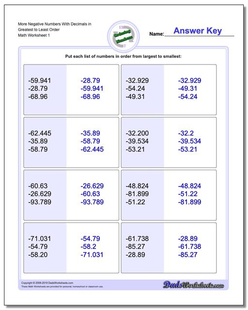 Ordering Numbers Worksheets More Negative With Decimals in Greatest to Least Order