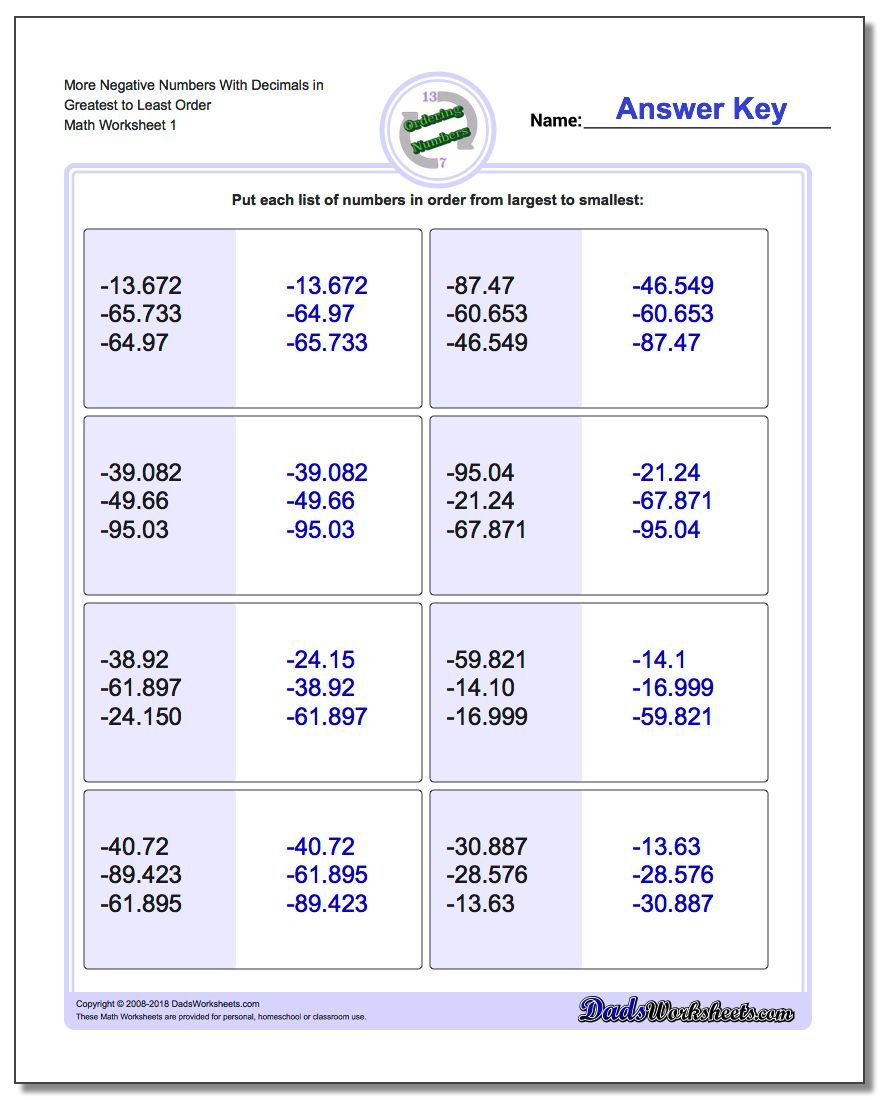 Negative Ordering With Decimals – Order of Operations with Decimals Worksheets
