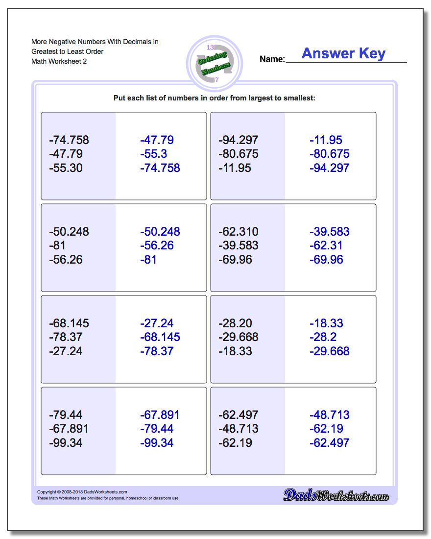 More Negative Numbers With Decimals in Greatest to Least Order www.dadsworksheets.com/worksheets/ordering-numbers.html Worksheet